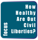 """Civil Liberties Under Obama: Are We Still At Risk?"" Draws Overflow Crowd"