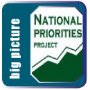 National Priorities Project Releases FY2011 Budget Analysis